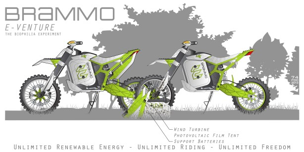 Electric Motorcycle, Electric Bike, Brammo, Biophilia, Motorcycle Design, Bike Design