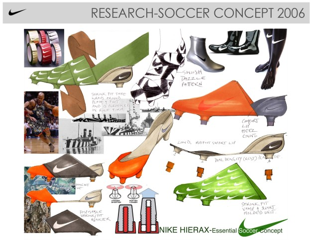 i SOCCER 2006 research