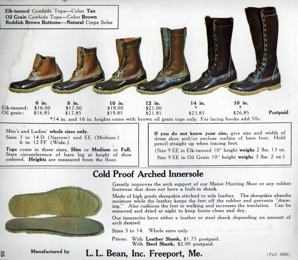 Llbean Shoe Size Measurements