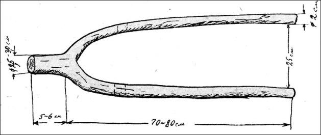 рогулек frame