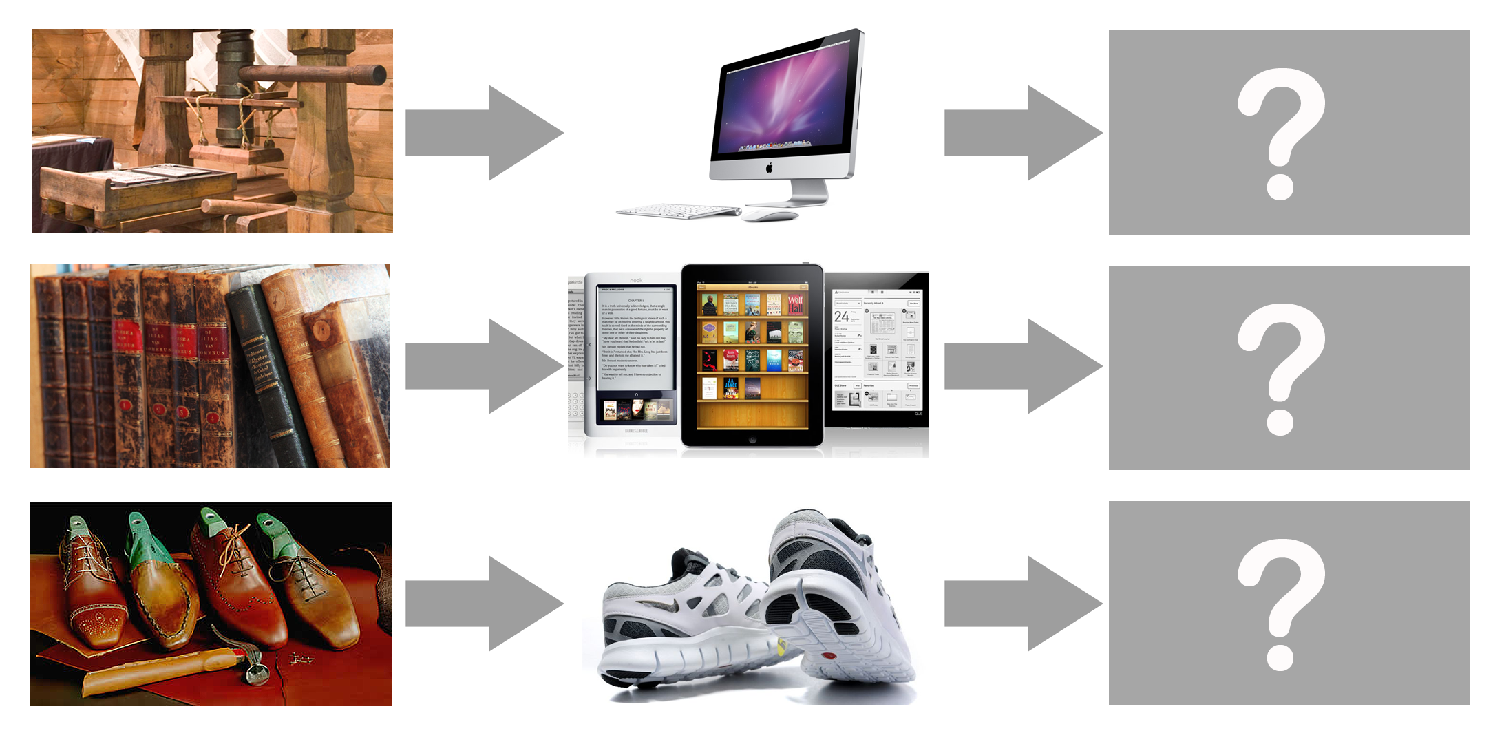 Inventions Then And Now And Now The Computer Then