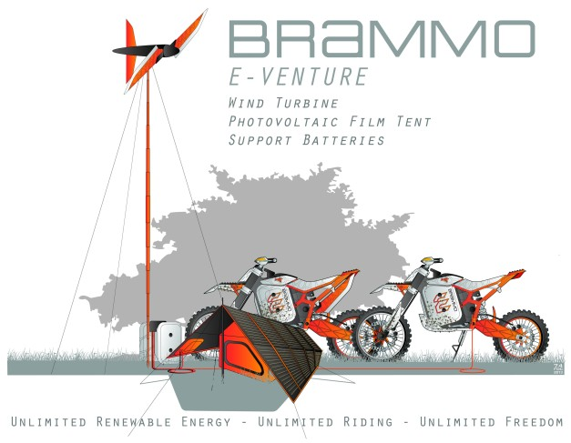 Electric Motorcycle, Enduro, Motorcycle, Motorcycle Design, Automotive Design, Bike Design